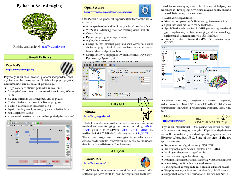 NiPy -- Python in Neuroimaging tri-fold